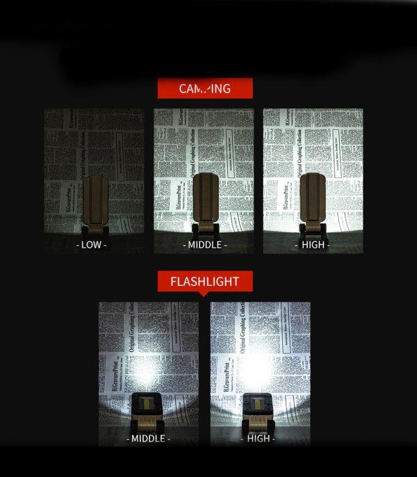 תאורה בעוצמה משתנה